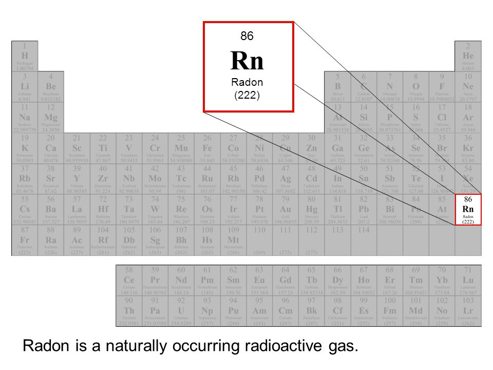 Rn Radon (222) 86 Radon is a naturally occurring radioactive gas.