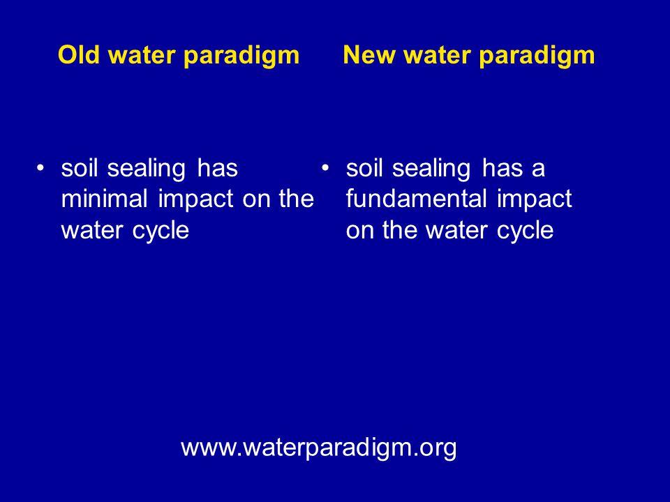 Old water paradigm soil sealing has minimal impact on the water cycle New water paradigm soil sealing has a fundamental impact on the water cycle www.waterparadigm.org