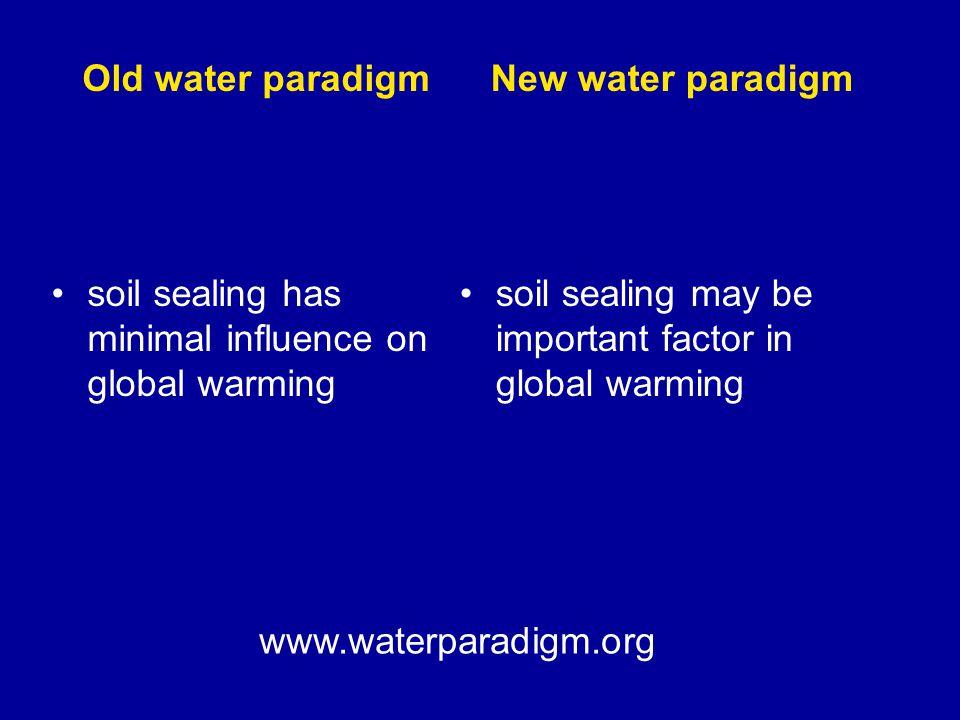 Old water paradigm soil sealing has minimal influence on global warming New water paradigm soil sealing may be important factor in global warming www.waterparadigm.org