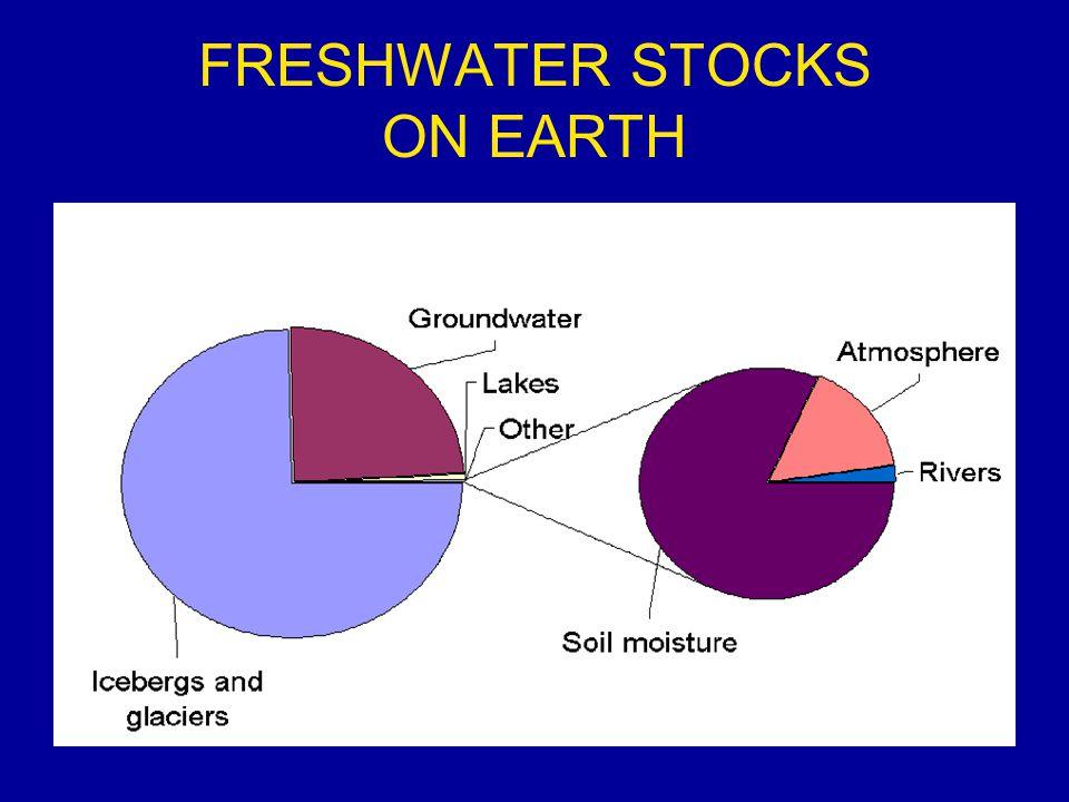 FRESHWATER STOCKS ON EARTH