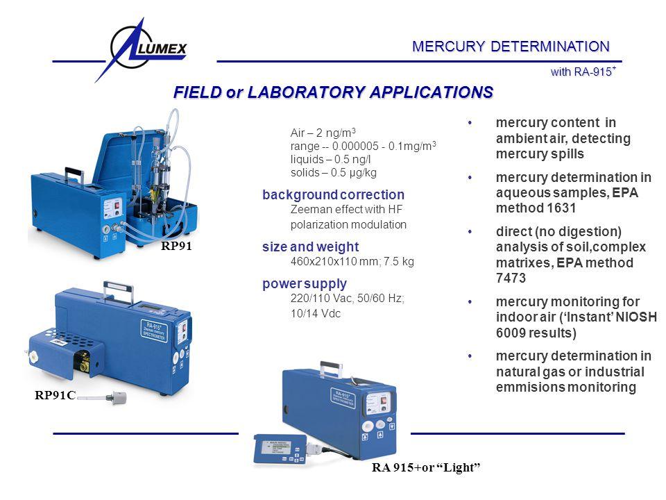 DIRECT MERCURY DETERMINATION IN THE FIELD MERCURY DETERMINATION with RA-915 + Gas production site Landfill siteSpill ANALYTICAL INSTRUMENTATION