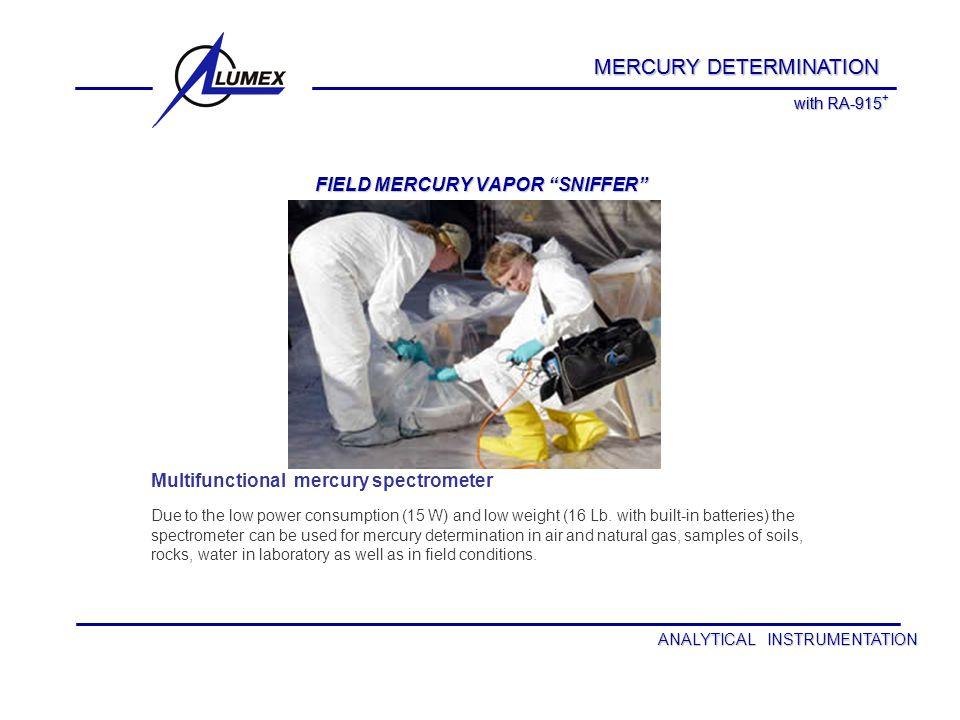 ANALYTICAL INSTRUMENTATION MERCURY DETERMINATION with RA-915 + 1.