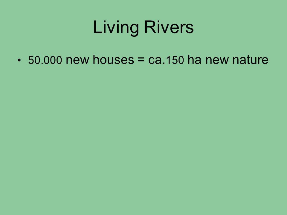 50.000 new houses = ca. 150 ha new nature