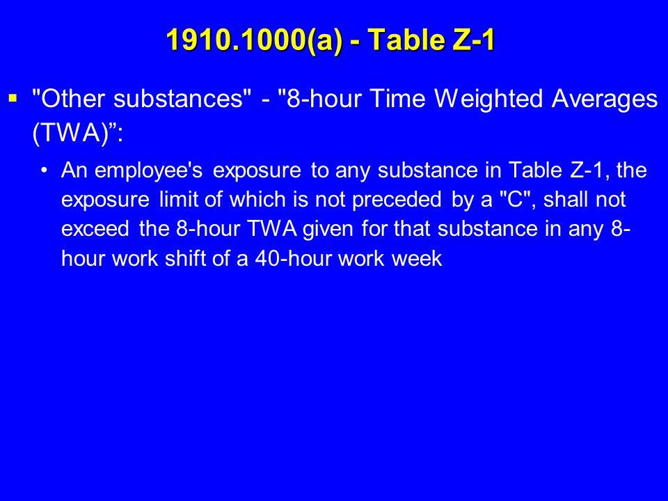 1910.1000(a) - Table Z-1 