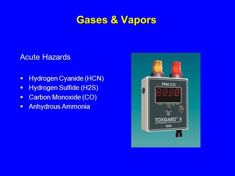 Gases & Vapors Acute Hazards  Hydrogen Cyanide (HCN)  Hydrogen Sulfide (H2S)  Carbon Monoxide (CO)  Anhydrous Ammonia