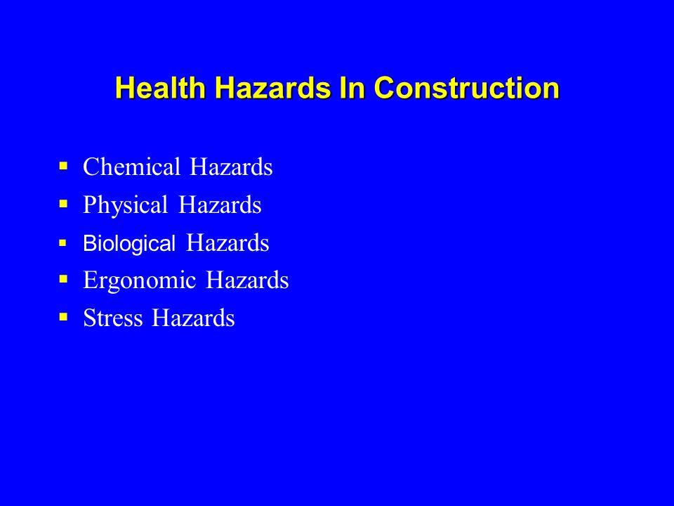 Standard Interpretations 05/23/1985 - Method for exposure compliance determination for substances regulated under Subpart Z.