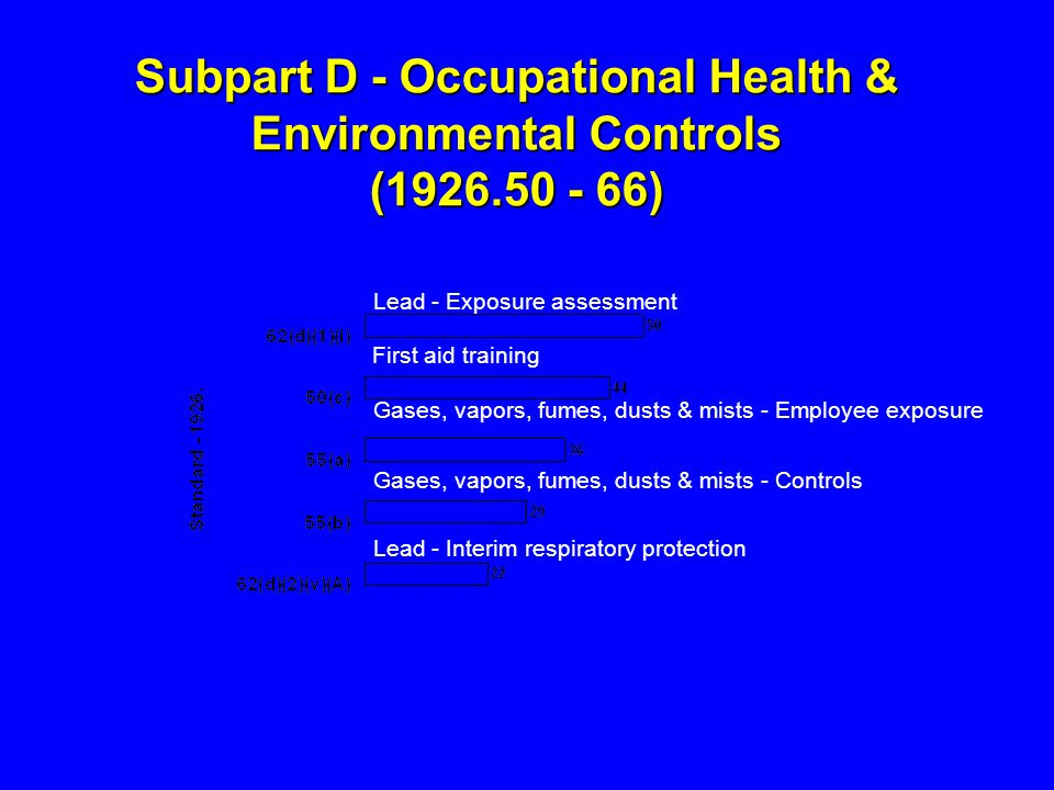 Subpart D - Occupational Health & Environmental Controls (1926.50 - 66) Gases, vapors, fumes, dusts & mists - Employee exposure Lead - Exposure assess