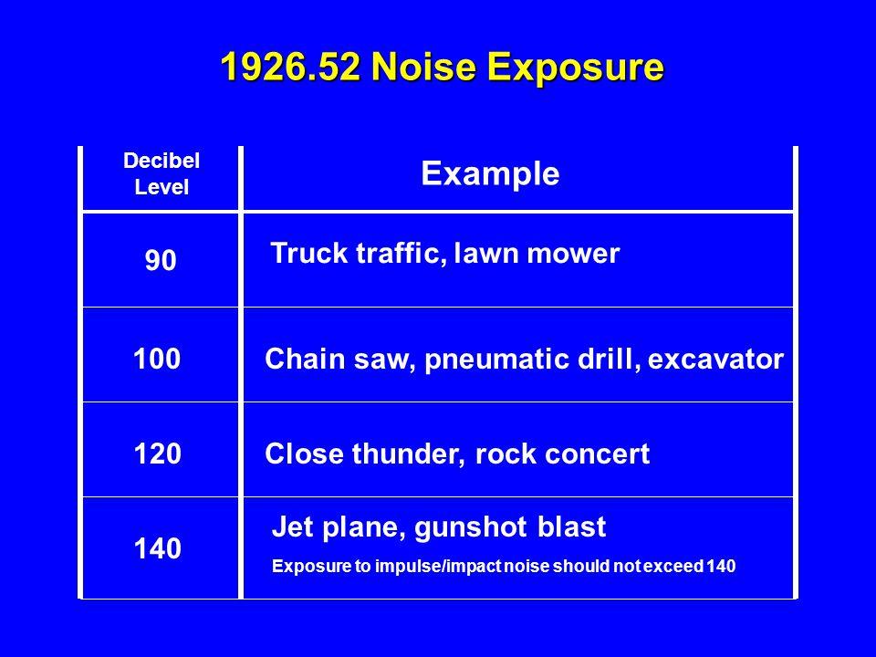 1926.52 Noise Exposure Decibel Level 90 100 120 140 Truck traffic, lawn mower Chain saw, pneumatic drill, excavator Close thunder, rock concert Jet pl