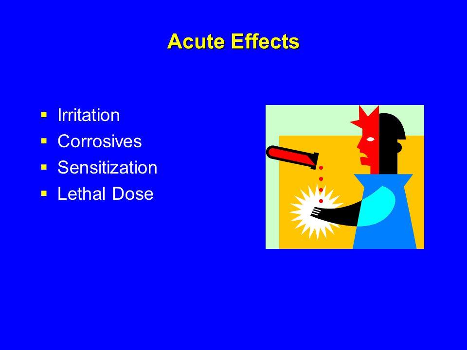Acute Effects  Irritation  Corrosives  Sensitization  Lethal Dose