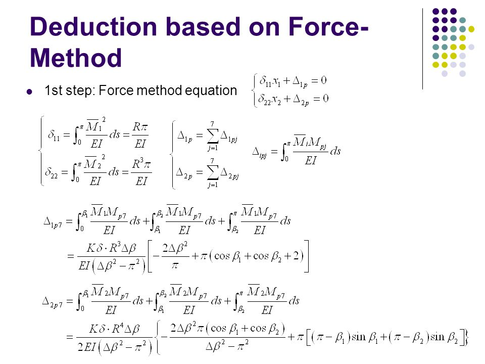 Deduction based on Force- Method 1st step: Force method equation