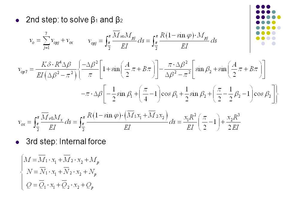 3rd step: Internal force
