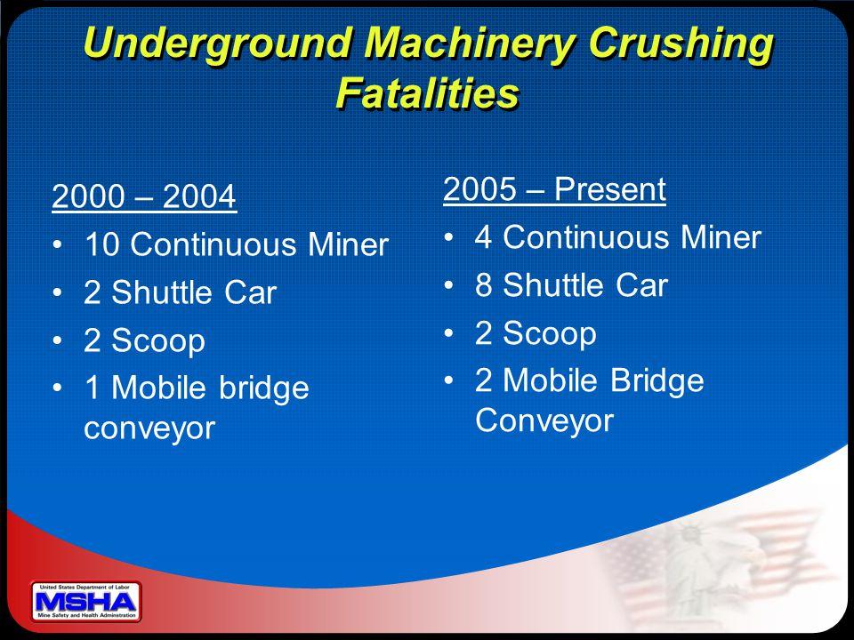Underground Machinery Crushing Fatalities 2000 – 2004 10 Continuous Miner 2 Shuttle Car 2 Scoop 1 Mobile bridge conveyor 2005 – Present 4 Continuous M