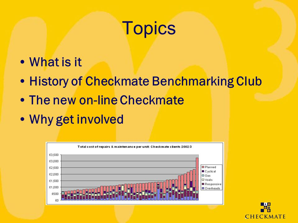 Topics What is it History of Checkmate Benchmarking Club The new on-line Checkmate Why get involved