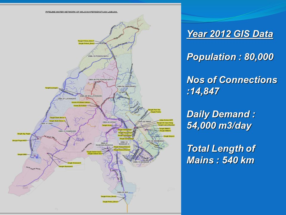 Year 2012 GIS Data Population : 80,000 Nos of Connections :14,847 Daily Demand : 54,000 m3/day Total Length of Mains : 540 km