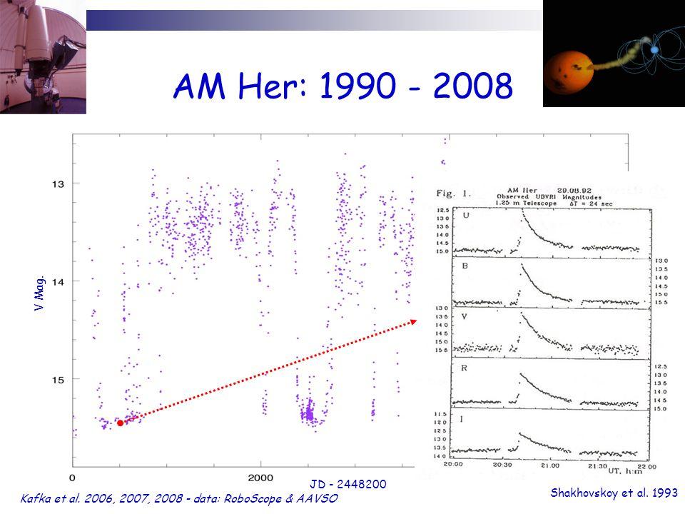 AM Her: 1990 - 2008 JD - 2448200 V Mag. Shakhovskoy et al.