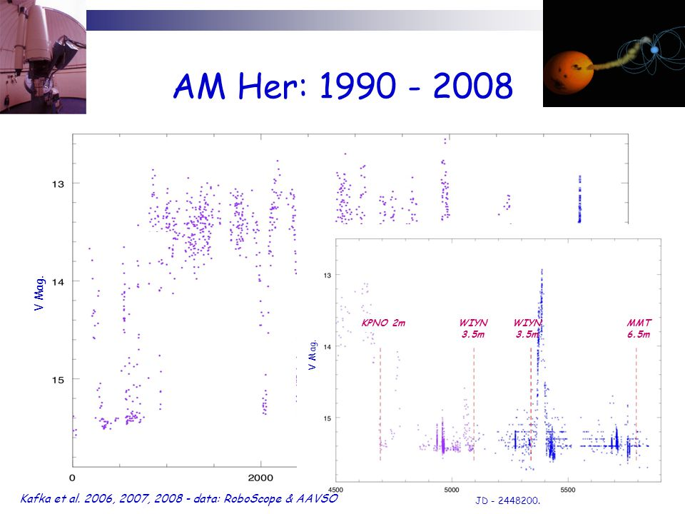AM Her: 1990 - 2008 V Mag. JD - 2448200 WIYN 3.5m KPNO 2m V Mag.