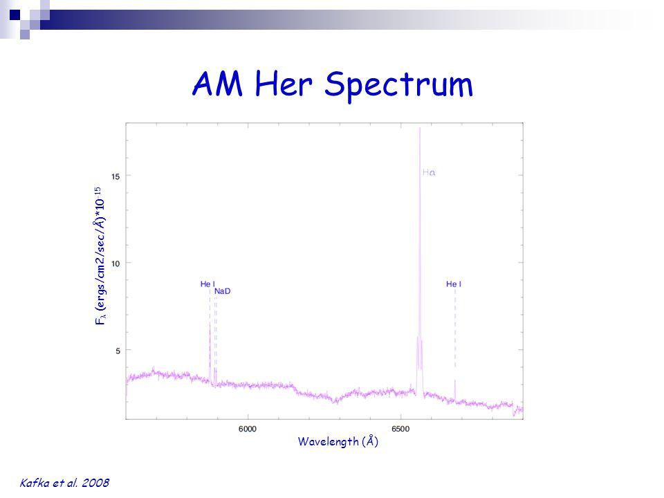 AM Her Spectrum Wavelength (Å) Kafka et al. 2008 F (ergs/cm2/sec/Å)*10 -15