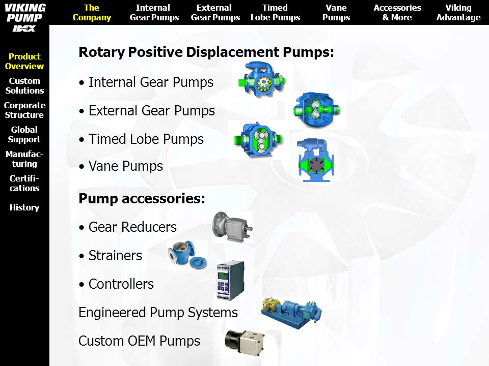 Product Overview Custom Solutions Corporate Structure Global Support Certifi- cations History Manufac- turing Rotary Positive Displacement Pumps: The