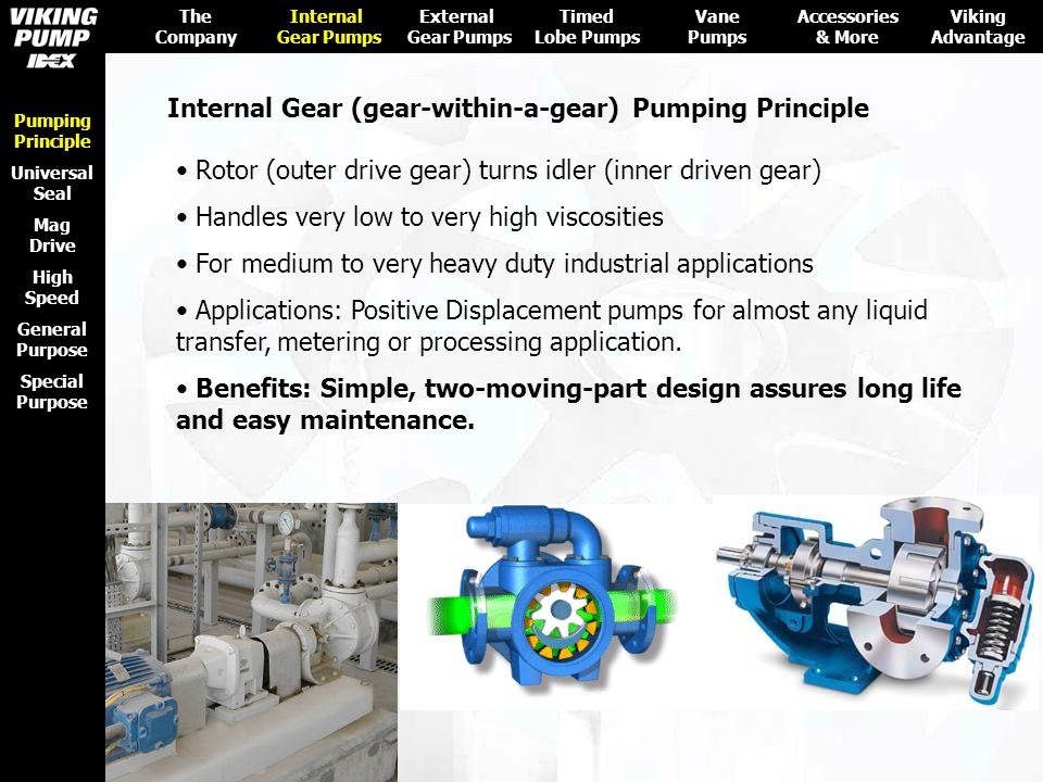 Special Purpose Internal Gear (gear-within-a-gear) Pumping Principle Rotor (outer drive gear) turns idler (inner driven gear) Handles very low to very