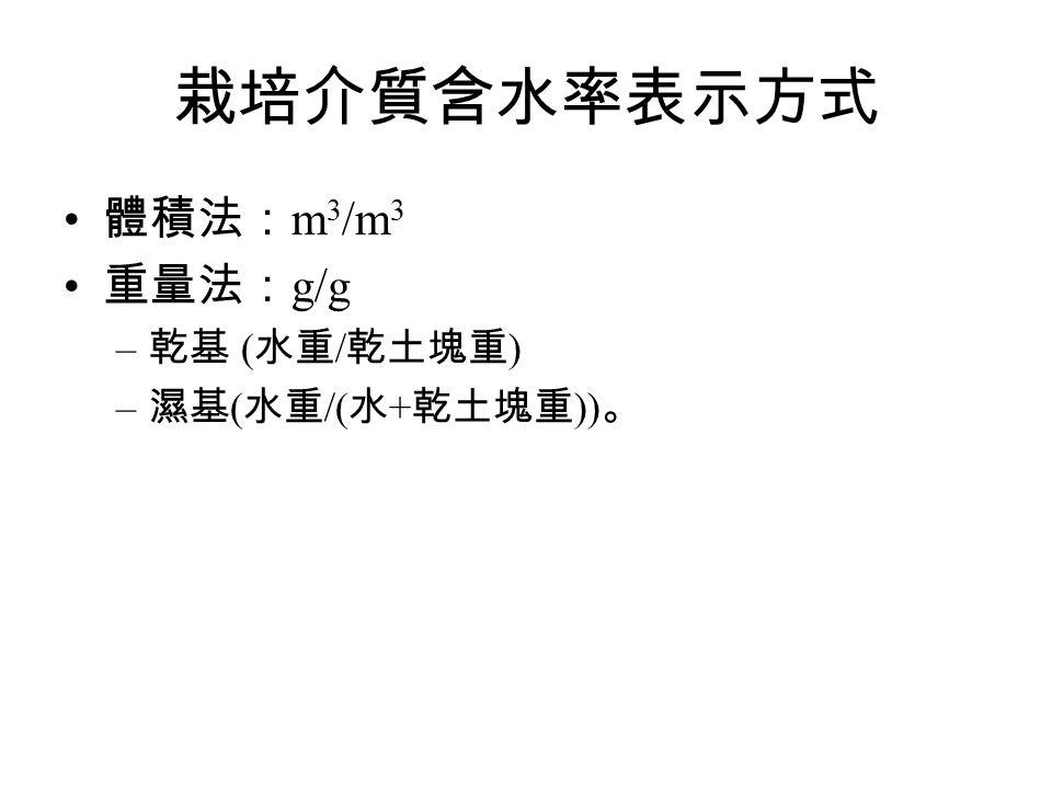栽培介質含水率表示方式 體積法: m 3 /m 3 重量法: g/g – 乾基 ( 水重 / 乾土塊重 ) – 濕基 ( 水重 /( 水 + 乾土塊重 )) 。
