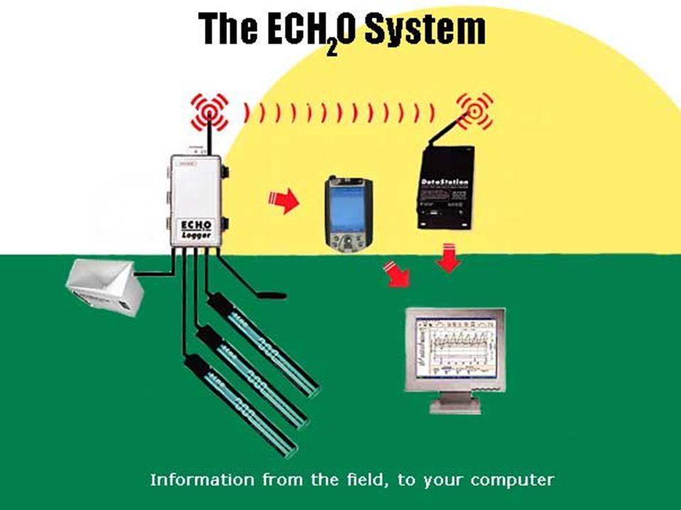 栽培介質水分含量量測原理 -2 Dielectric moisture sensors, or aquameters, are of two types.