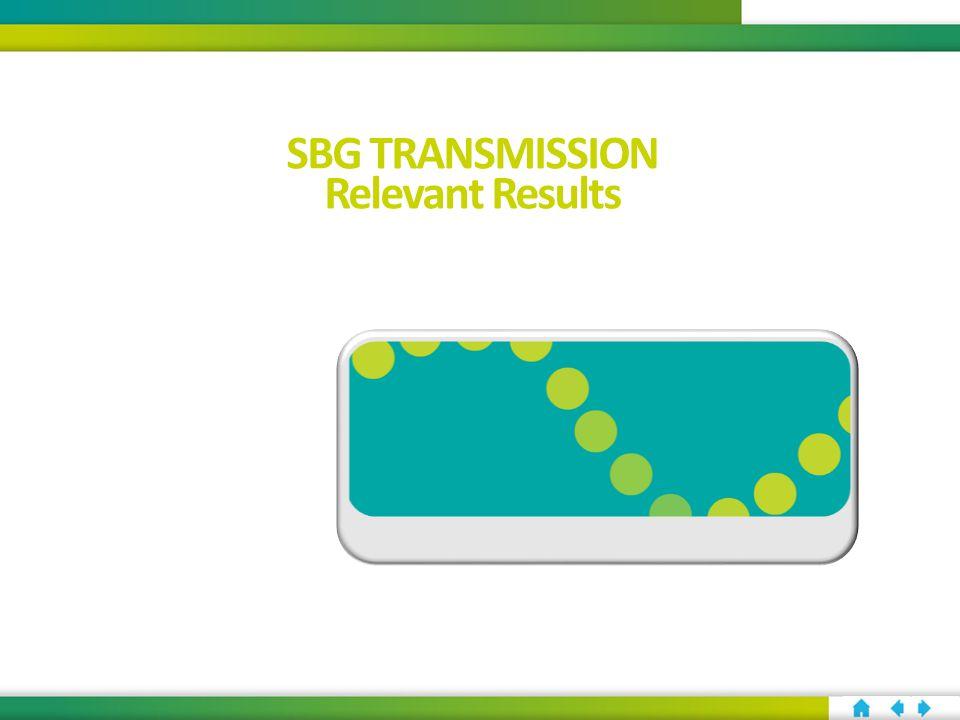 SBG TRANSMISSION Relevant Results