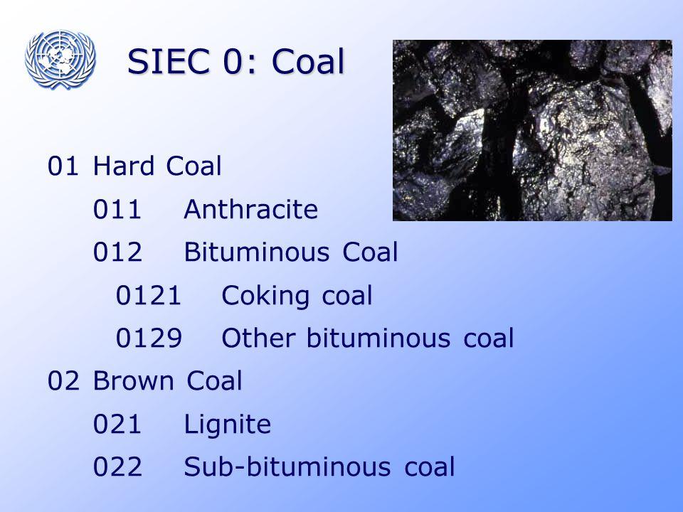 SIEC 0: Coal 01Hard Coal 011Anthracite 012Bituminous Coal 0121 Coking coal 0129 Other bituminous coal 02Brown Coal 021 Lignite 022Sub-bituminous coal