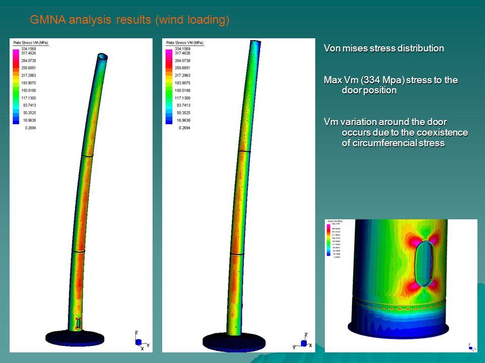 GMNA analysis results (wind loading) Von mises stress distribution Max Vm (334 Mpa) stress to the door position Vm variation around the door occurs due to the coexistence of circumferencial stress