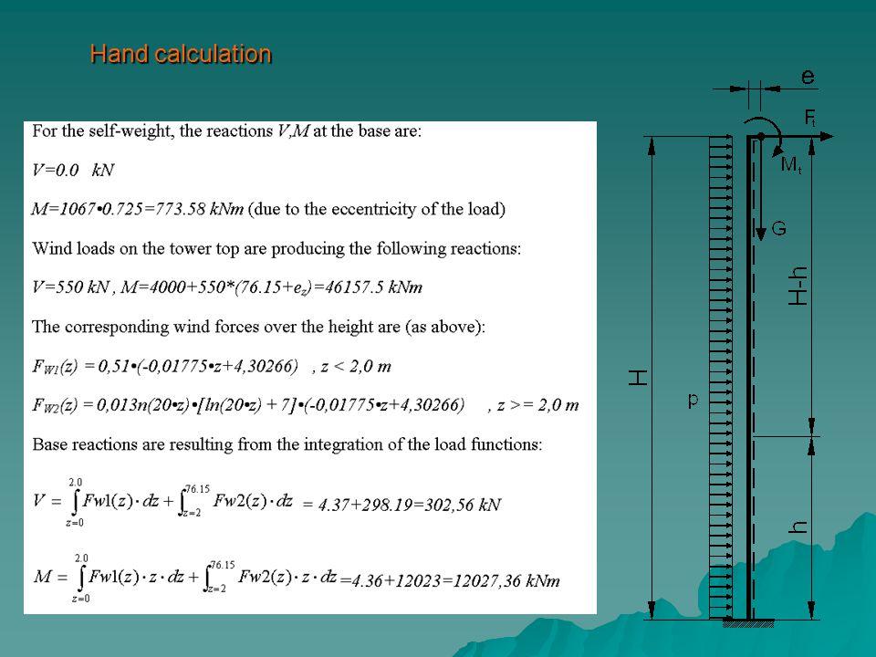 Hand calculation