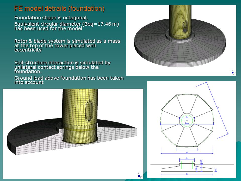 FE model detrails (foundation)‏ Foundation shape is octagonal.