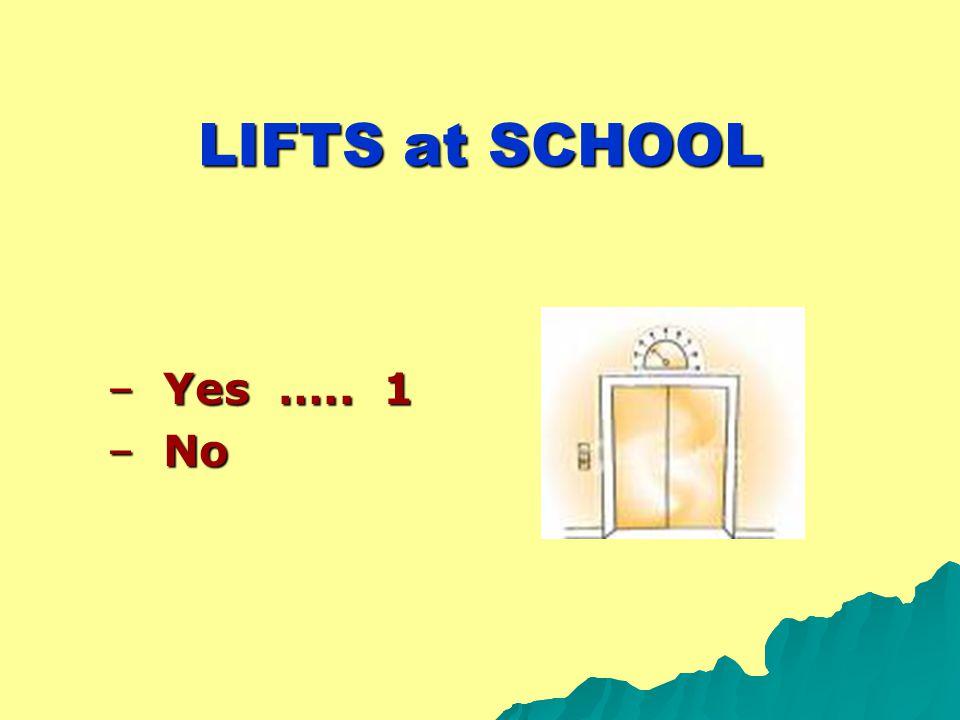 LIFTS at SCHOOL –Yes ….. 1 –No
