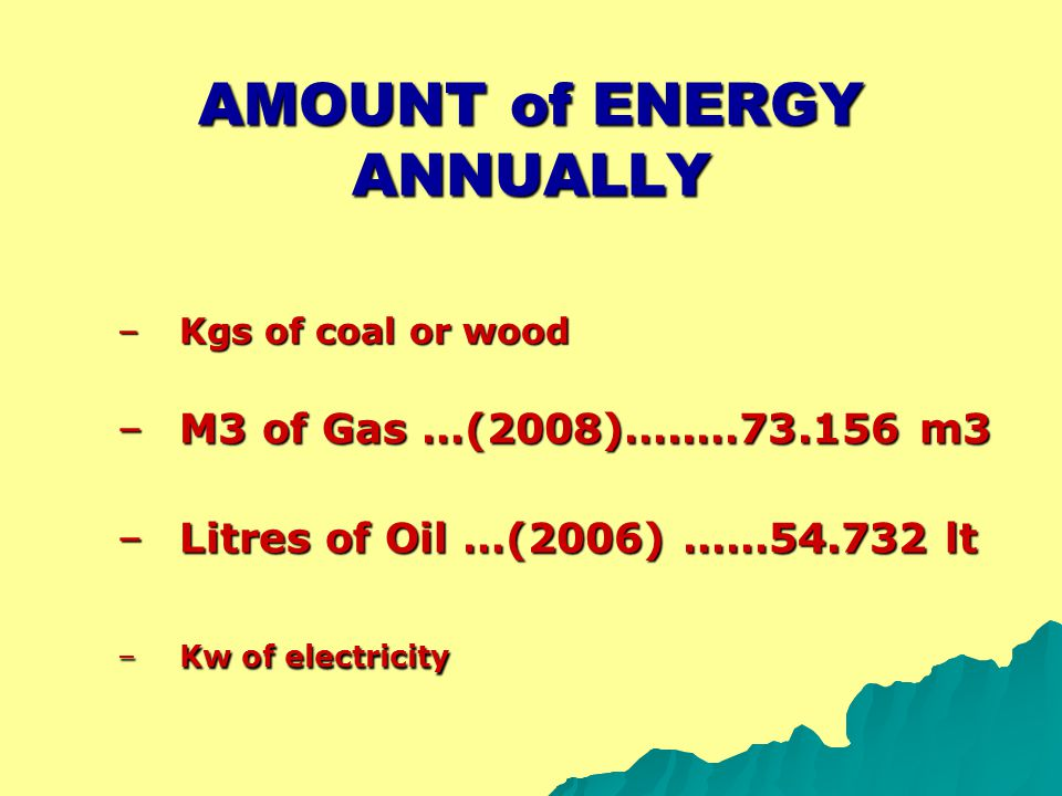AMOUNT of ENERGY ANNUALLY –Kgs of coal or wood –M3 of Gas …(2008)…..…73.156 m3 –Litres of Oil …(2006) ……54.732 lt –Kw of electricity