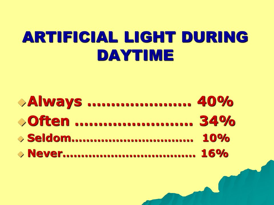 ARTIFICIAL LIGHT DURING DAYTIME  Always …………………. 40%  Often ……………………. 34%  Seldom…………………………… 10%  Never……………………………… 16%