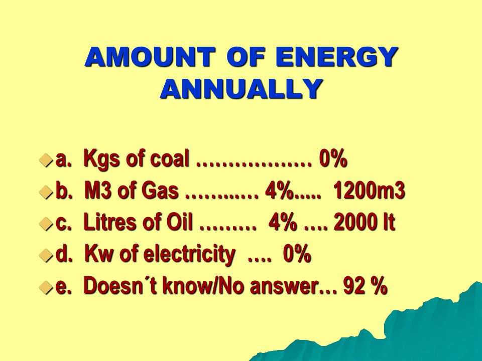 AMOUNT OF ENERGY ANNUALLY  a. Kgs of coal ……………… 0%  b. M3 of Gas ……...… 4%..... 1200m3  c. Litres of Oil ……… 4% …. 2000 lt  d. Kw of electricity