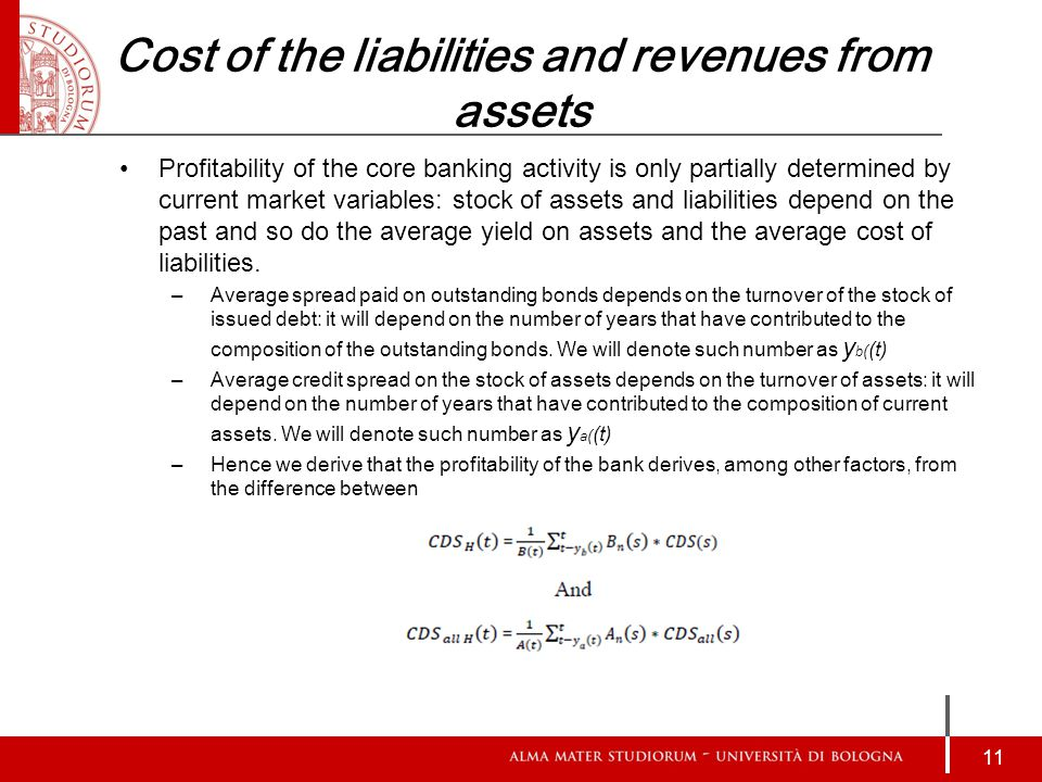 Cost of the liabilities and revenues from assets Profitability of the core banking activity is only partially determined by current market variables: stock of assets and liabilities depend on the past and so do the average yield on assets and the average cost of liabilities.