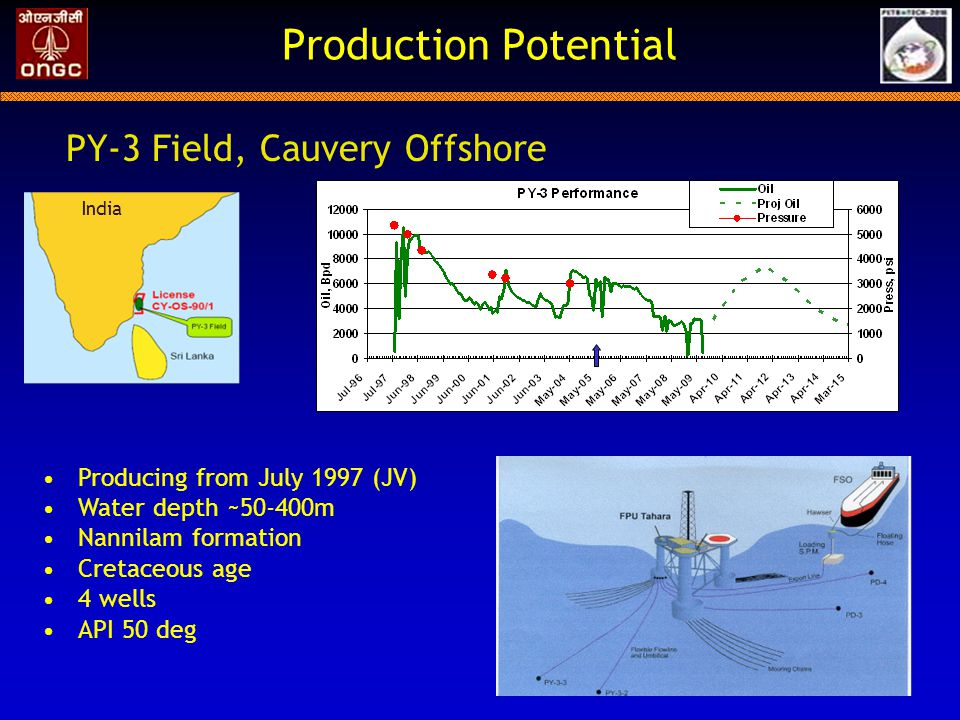 Production Potential Ravva Field, KG Offshore (Shallow) Producing from March 1993 (JV) Water depth 8-15m Ravva formation, Miocene age 21 wells 8 platforms PI : 2000-5000 BBl/d/ksc India Hyderabad Ravva
