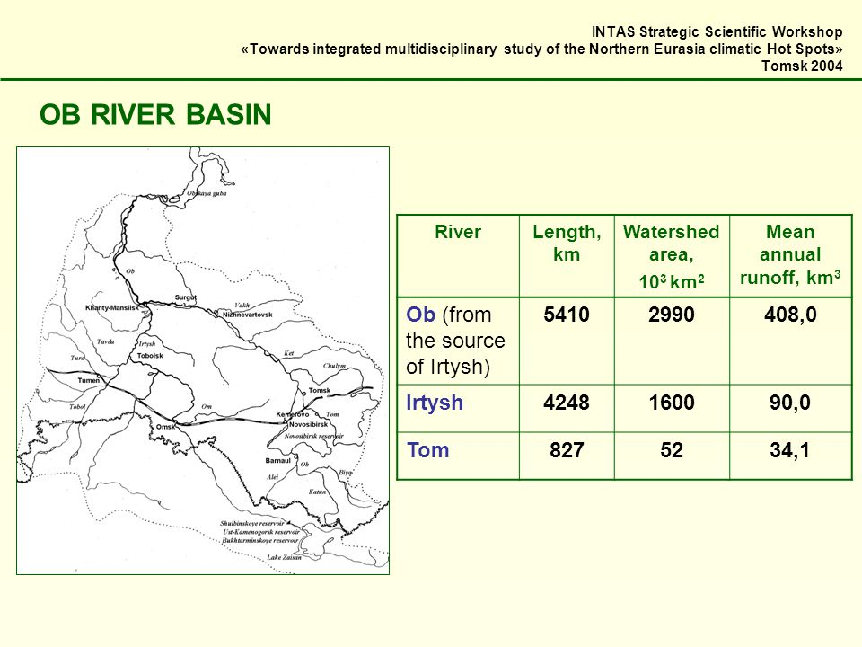 OB RIVER BASIN RiverLength, km Watershed area, 10 3 km 2 Mean annual runoff, km 3 Ob (from the source of Irtysh) 54102990408,0 Irtysh4248160090,0 Tom8275234,1