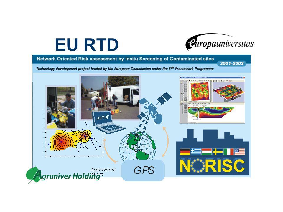EU RTD