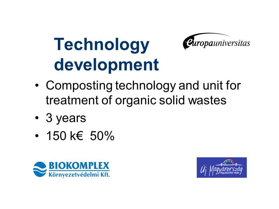 Technology development Composting technology and unit for treatment of organic solid wastes 3 years 150 k€ 50%
