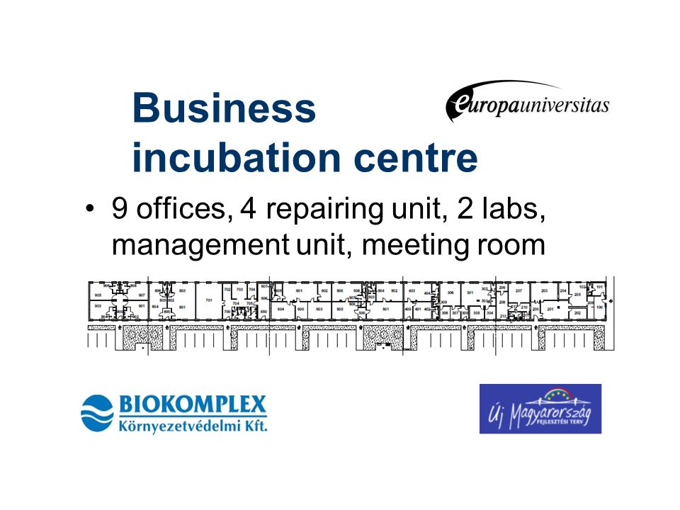 Business incubation centre 9 offices, 4 repairing unit, 2 labs, management unit, meeting room