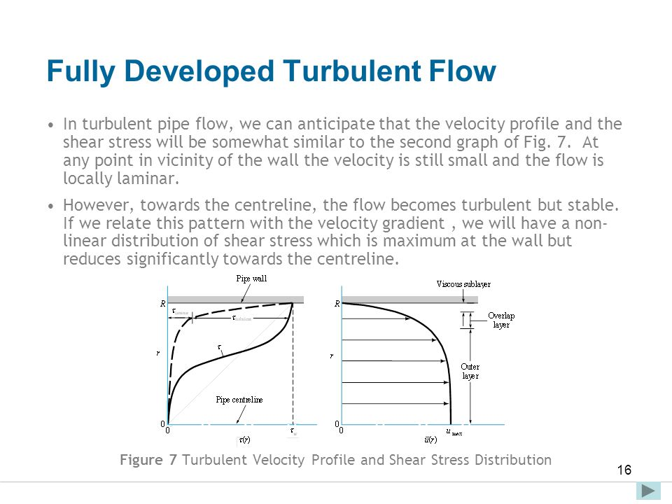Faculty of Engineering and Technical Studies 16 In turbulent pipe flow, we can anticipate that the velocity profile and the shear stress will be somew