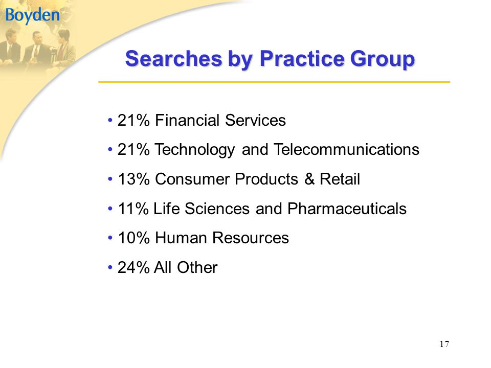 17 Searches by Practice Group 21% Financial Services 21% Technology and Telecommunications 13% Consumer Products & Retail 11% Life Sciences and Pharma