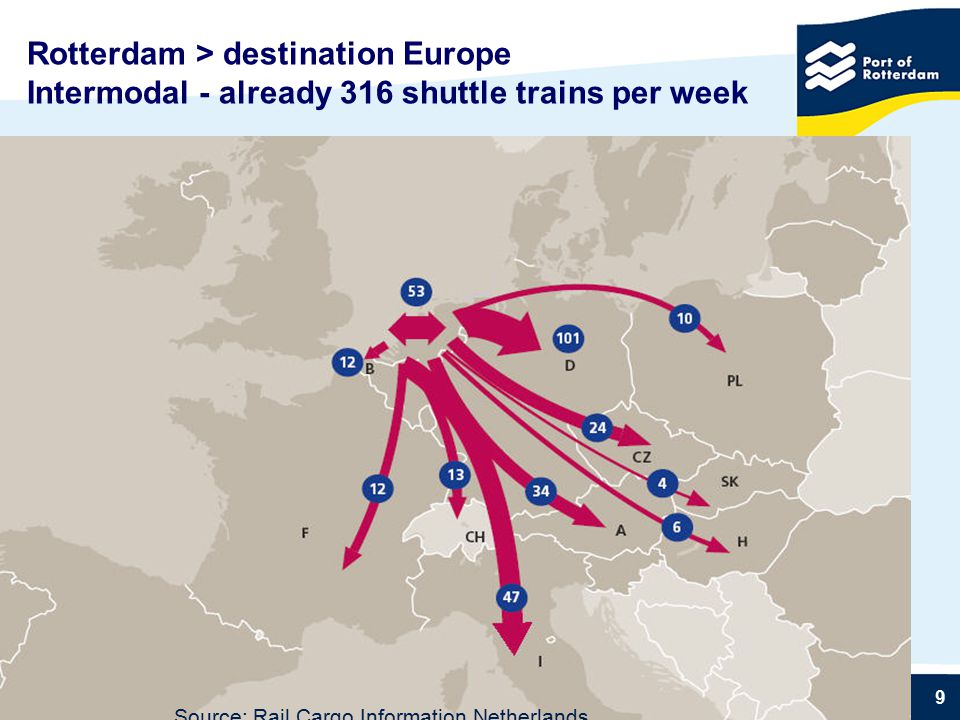 9 Rotterdam > destination Europe Intermodal - already 316 shuttle trains per week Source: Rail Cargo Information Netherlands