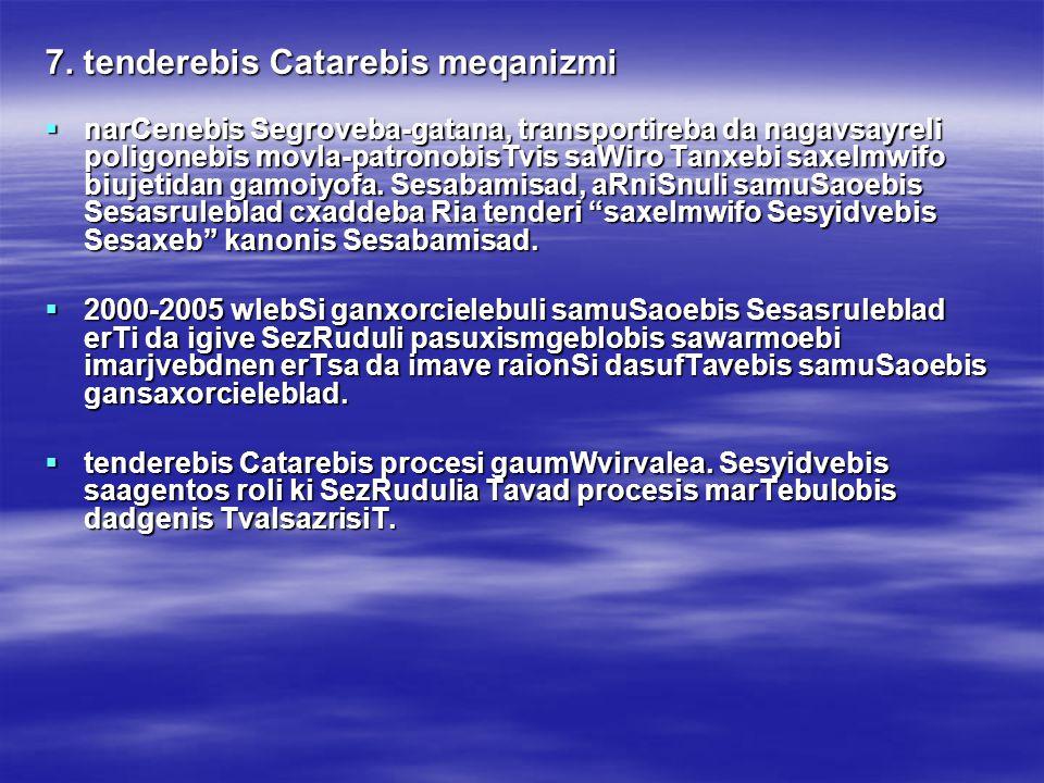7. tenderebis Catarebis meqanizmi  narCenebis Segroveba-gatana, transportireba da nagavsayreli poligonebis movla-patronobisTvis saWiro Tanxebi saxelm