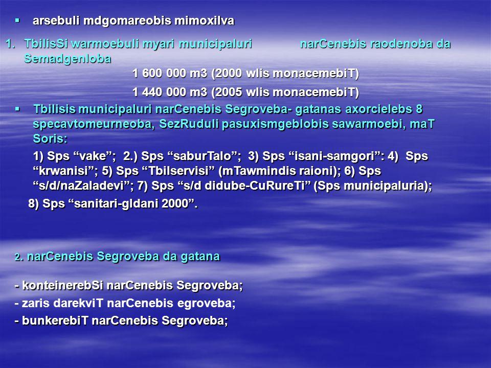  arsebuli mdgomareobis mimoxilva 1.TbilisSi warmoebuli myari municipaluri narCenebis raodenoba da Semadgenloba 1 600 000 m3 (2000 wlis monacemebiT) 1 440 000 m3 (2005 wlis monacemebiT)  Tbilisis municipaluri narCenebis Segroveba- gatanas axorcielebs 8 specavtomeurneoba, SezRuduli pasuxismgeblobis sawarmoebi, maT Soris: 1) Sps vake ; 2.) Sps saburTalo ; 3) Sps isani-samgori : 4) Sps krwanisi ; 5) Sps Tbilservisi (mTawmindis raioni); 6) Sps s/d/naZaladevi ; 7) Sps s/d didube-CuRureTi (Sps municipaluria); 8) Sps sanitari-gldani 2000 .