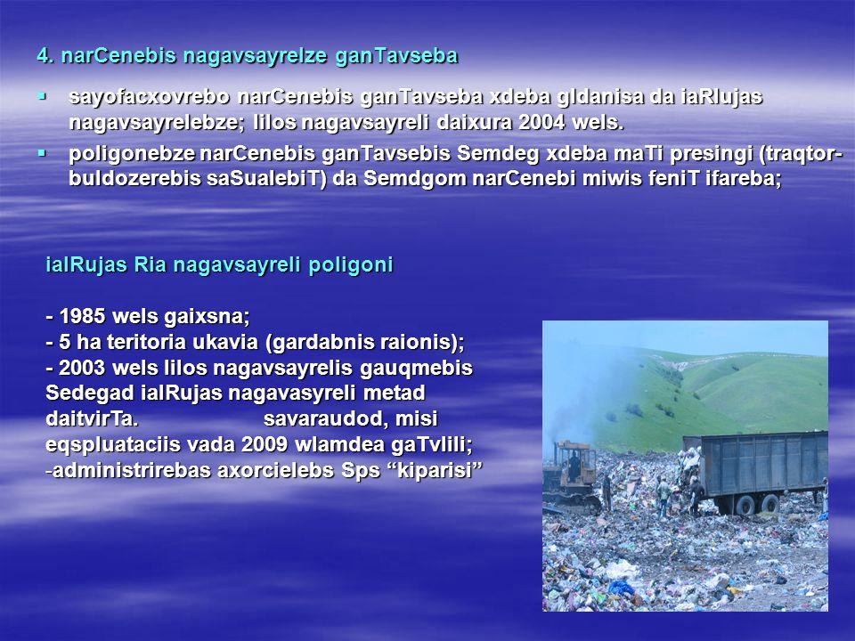  gldanis Ria nagavsayreli poligoni - gldani-2 gaixsna 1972 wels; -mTlianad teritoria 7,5 ha udris, 2,5 ha aris gamoyofili nagavsayrelisTvis; -mis administrirebas axorcielebs Sps modi naxe ; 1989 wlidan funqcionirebda; daixura 2004 wlis 16 maiss; Llilos nagavsayreli