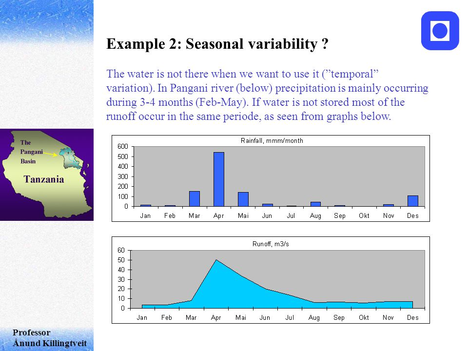 Professor Ånund Killingtveit Example 2: Seasonal variability .