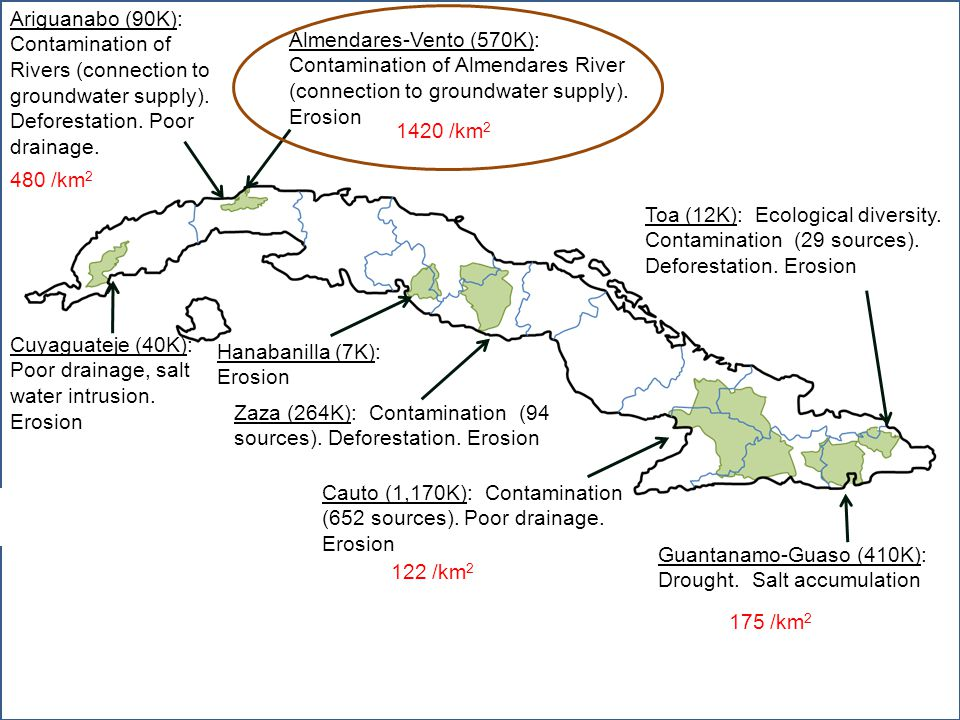 Almendares-Vento (570K): Contamination of Almendares River (connection to groundwater supply). Erosion Ariguanabo (90K): Contamination of Rivers (conn