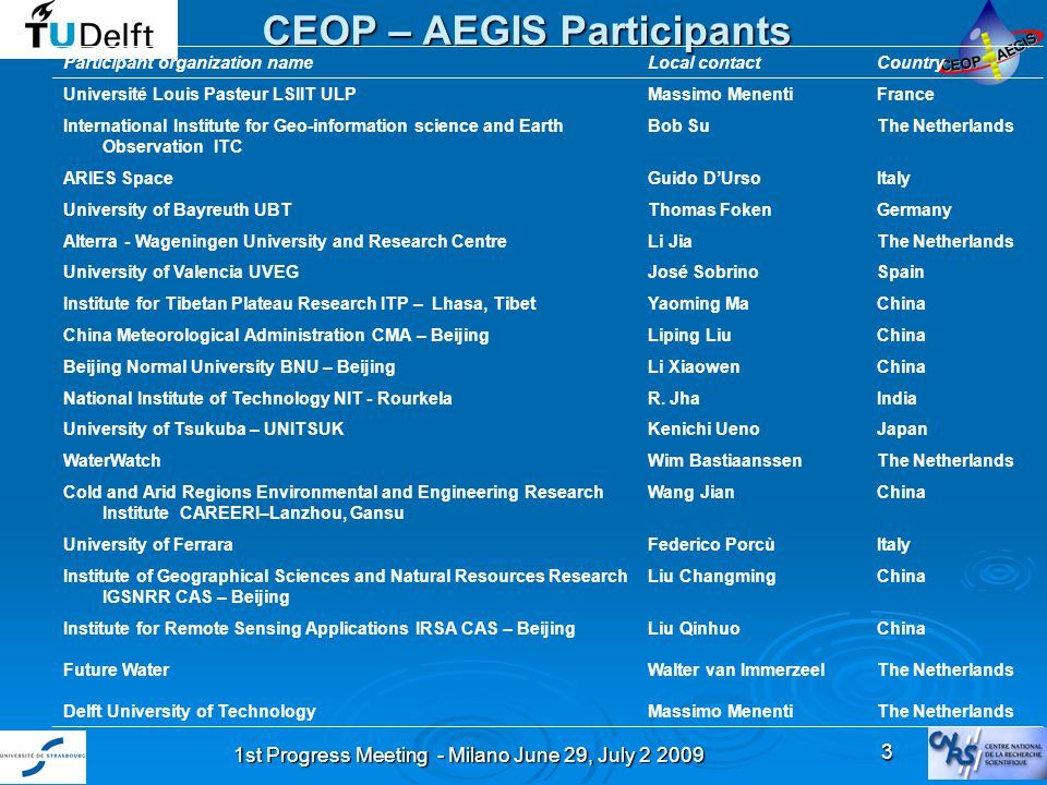 1st Progress Meeting - Milano June 29, July 2 2009 24 CA9: Satellite Drought Monitoring System Algorithms developed to improve screening of MODIS data Algorithms to monitor drought using combined LST, VI, fAPAR Review of drought monitoring systems in China and India Document major drought events in China and India Analysis of AVHRR time series of LST and NDVI Ground and high resolution data for validation of low resolution drought indicators Improved Land Cover Land Use maps of several areas