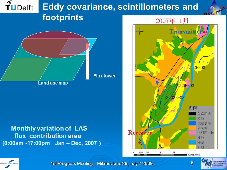 1st Progress Meeting - Milano June 29, July 2 2009 17 CA6: Estimation of glaciers and snow meltwater Prototyping new algorithm for snow cover mapping Simulation of snow water equivalent based on SEB Collection and analysis of observations of reference glaciers Evaluation of SWE algorithms and data products